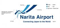 Narita Airport Logo Design Concept