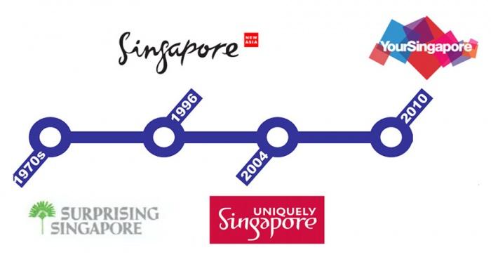 Singapore Tourism Brand Evolution