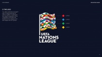 UEFA Nations League Logo Guidelines