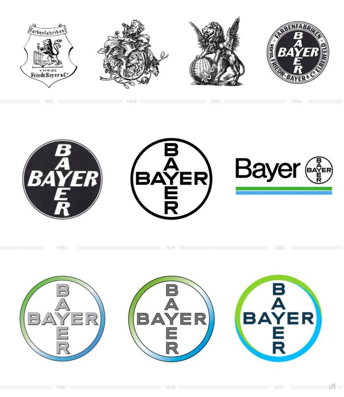 Bayer Logo-Historie