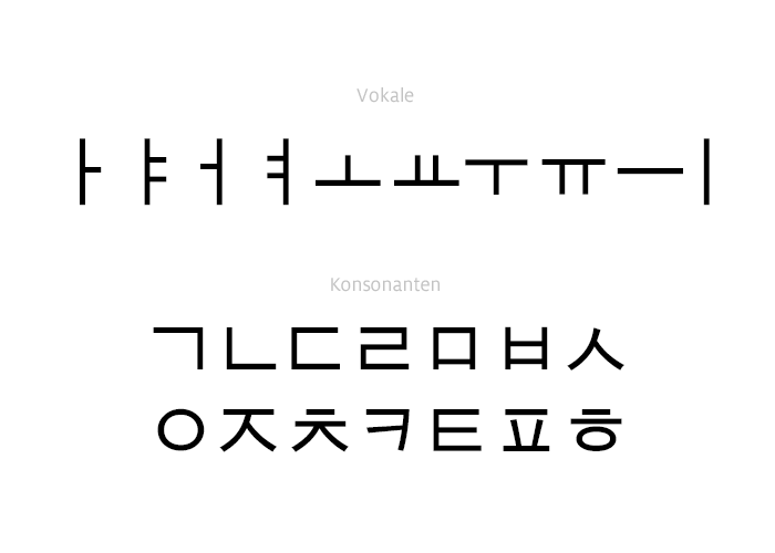 Koreanisches Alphabet Hangeul