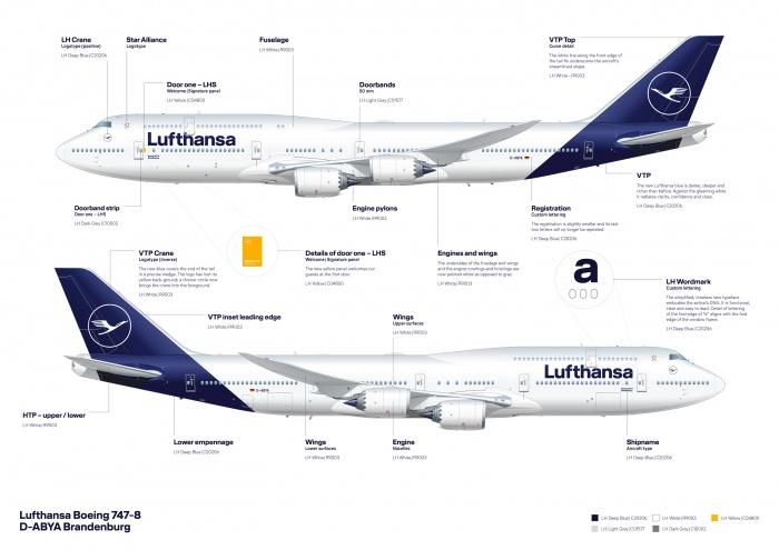 Lufthansa Livery
