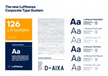 Lufthansa Design Corporate Font