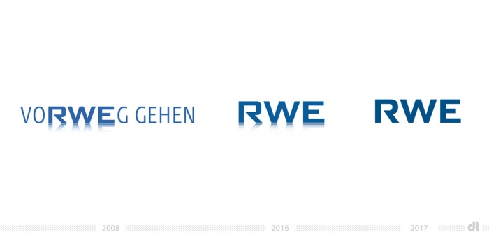 RWE Logo Evolution