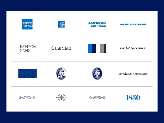 American Express – Identity