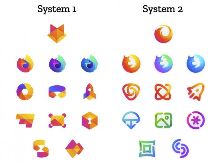 Firefox Open Design – Systems, Quelle: Mozilla