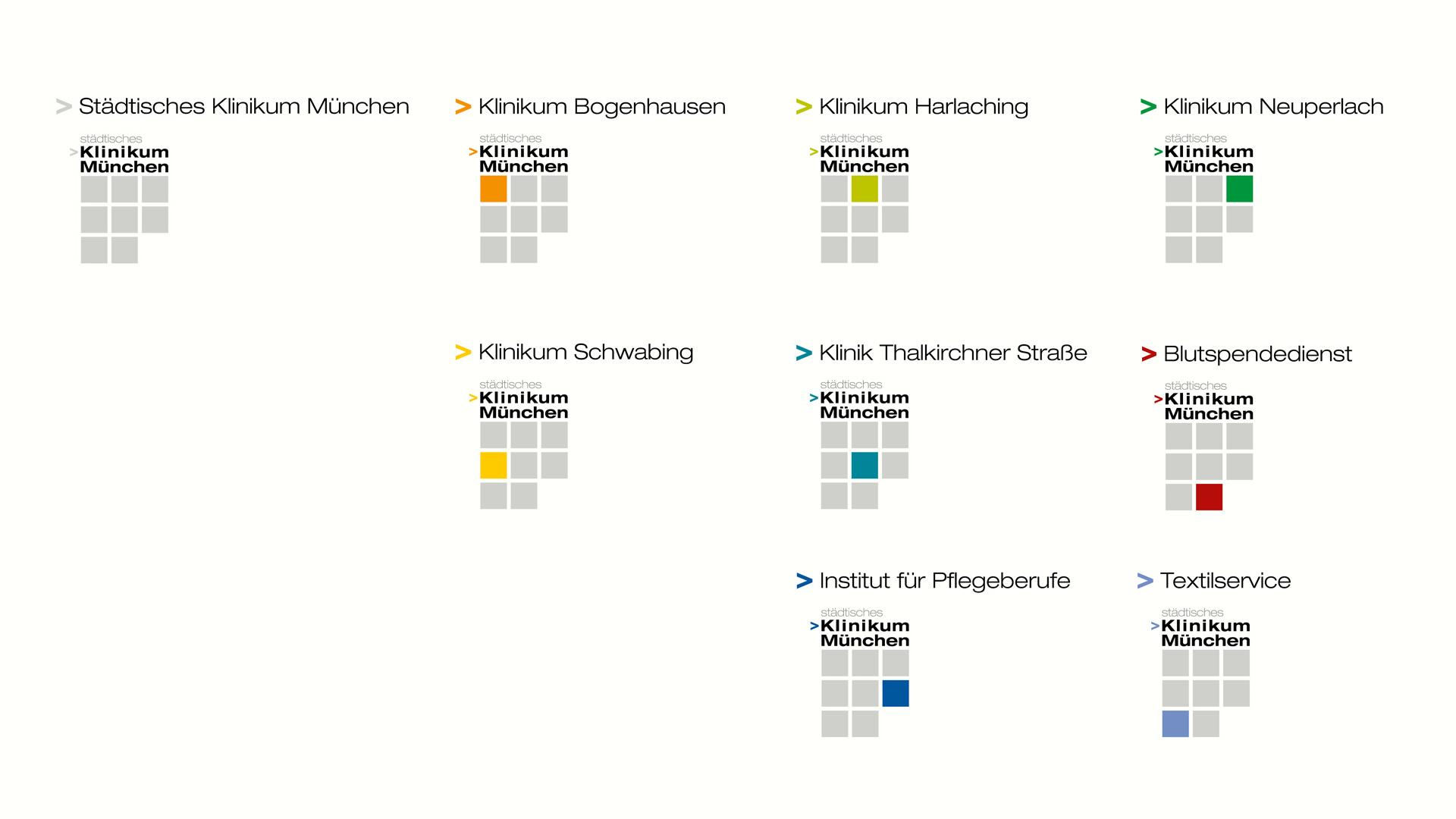 Städtisches Klinikum München Corporate Design Design Tagebuch
