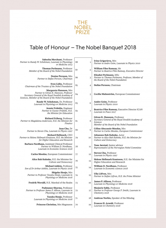 The Nobel Prize – Table of Honour, Quelle: nobelprize.org