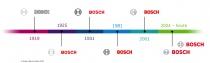 Bosch-Markenhistorie, Quelle: Robert Bosch GmbH