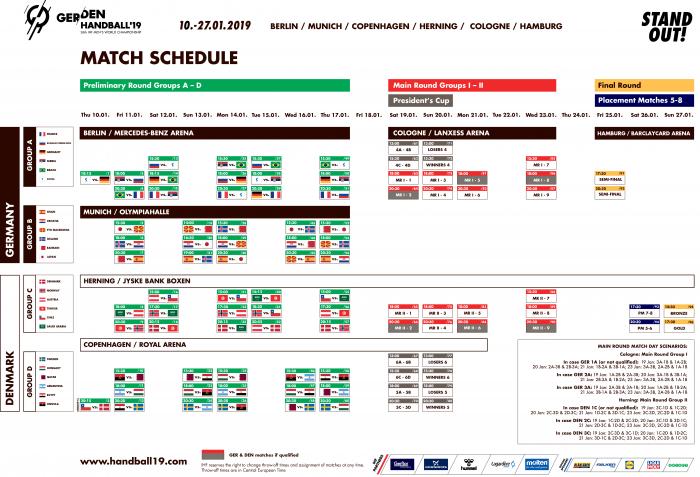 Handball WM Match-Schedule