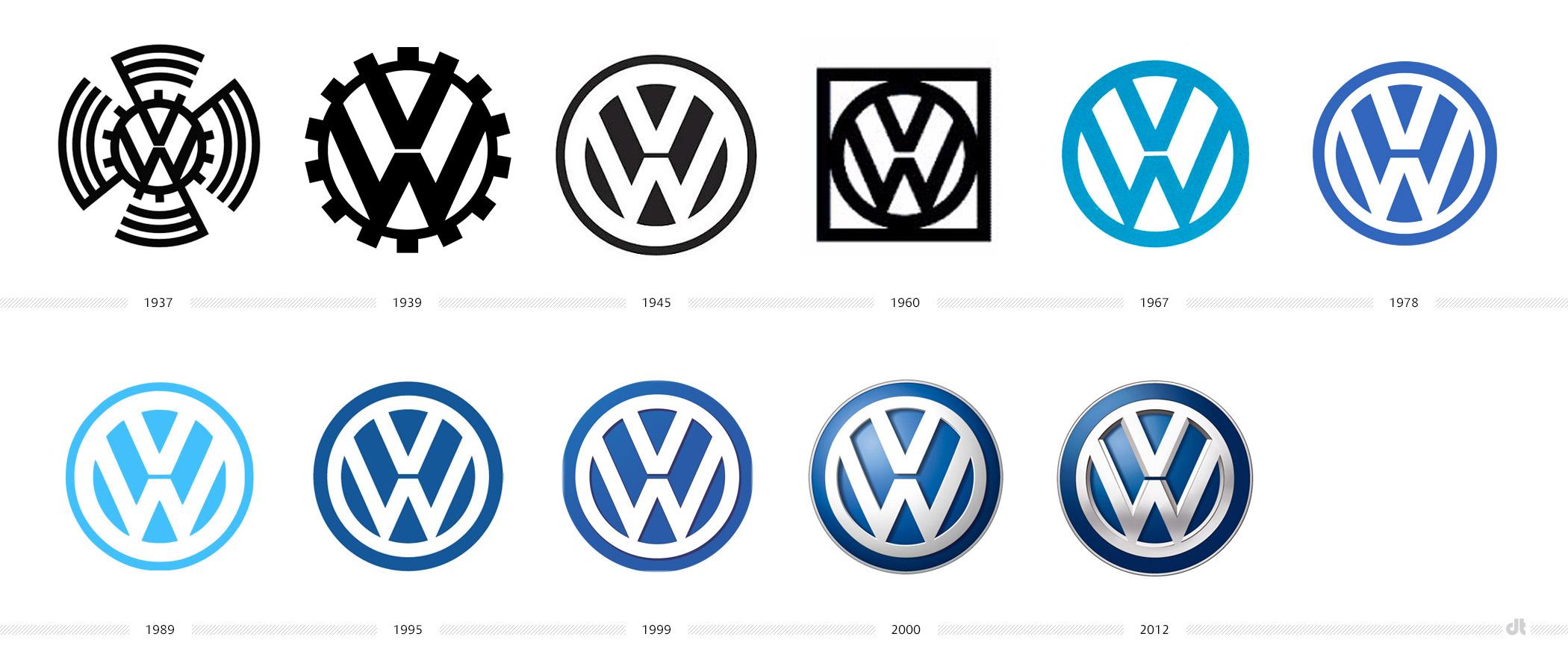 volkswagen-logo-historie-1.jpg