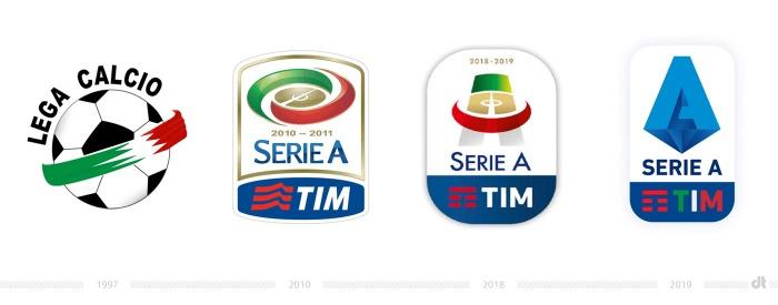 Serie A Logos – Evolution