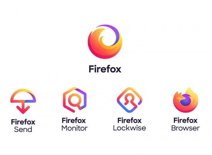 Firefox – Logo-System, Quelle: Mozilla