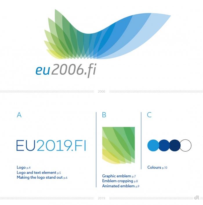 EU Ratspräsidentschaft Finnland – visuelle Identität 2006 und 2019
