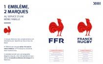 FFR NOUVELLE IDENTITE, Quelle: FFR