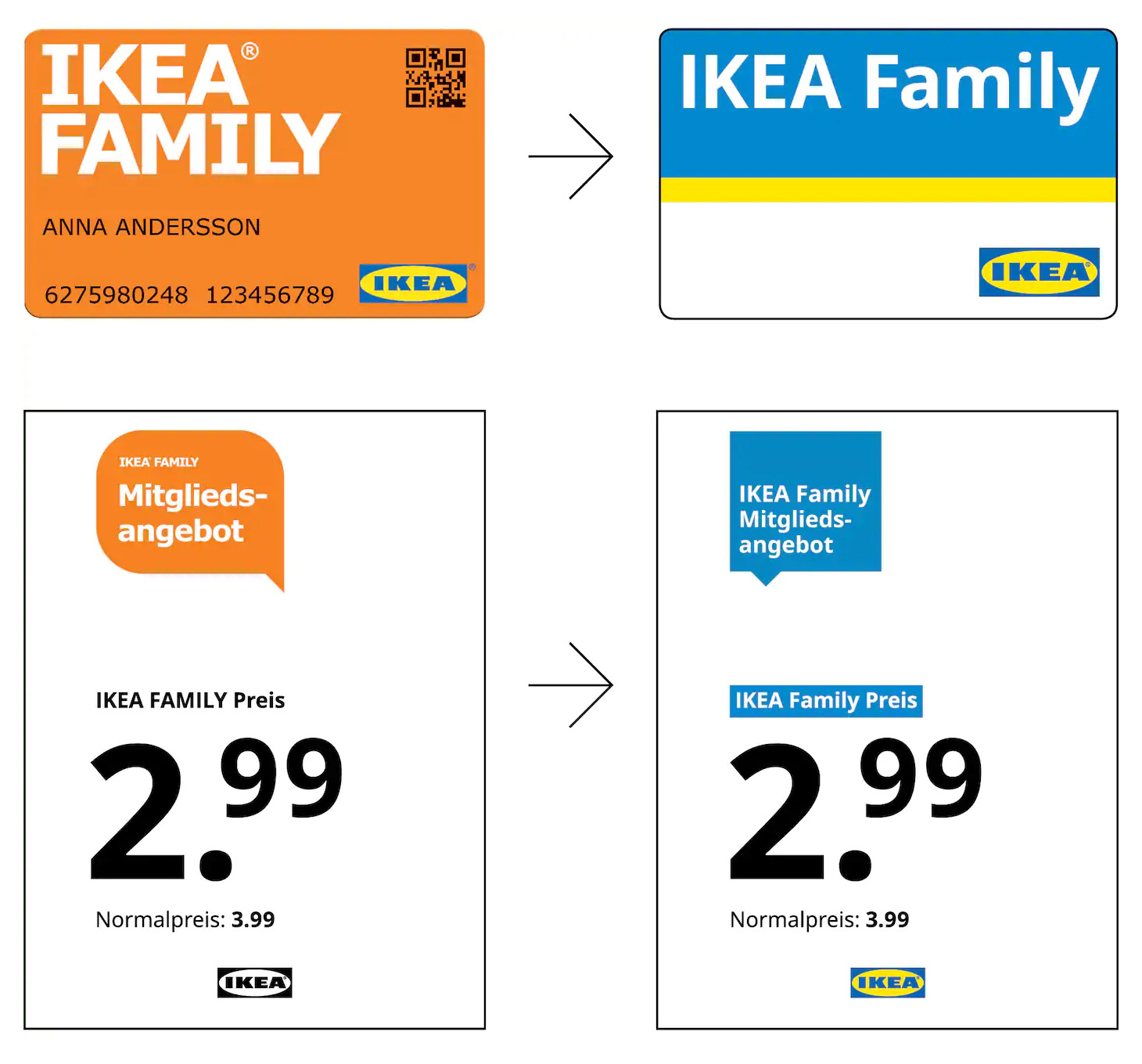 IKEA Family Redesign, Quelle: IKEA