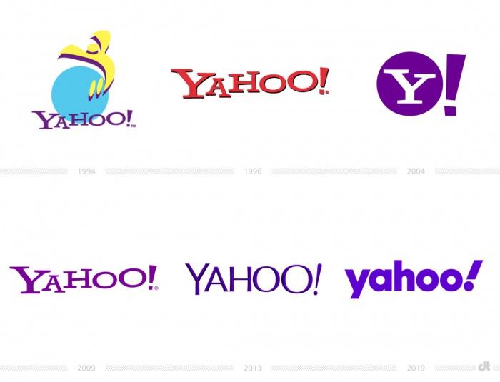 Yahoo! Logo Evolution