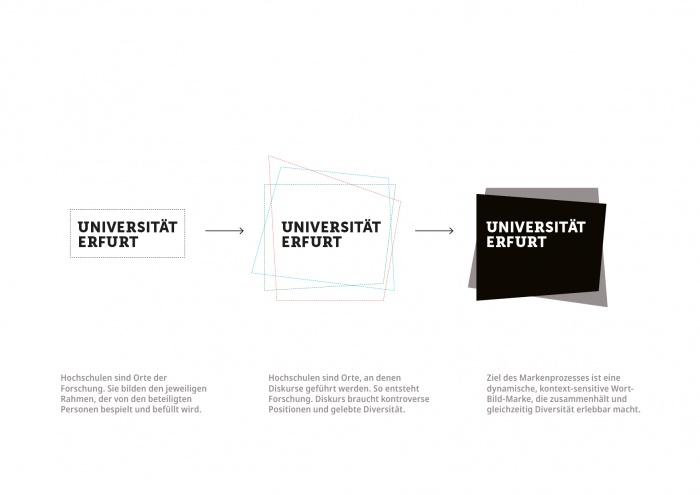 Uni Erfurt Corporate Design – Herleitung, Quelle: Uni Erfurt