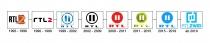 RTL ZWEI – Logo-Historie, Quelle: RTL Zwei
