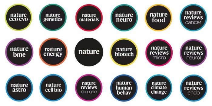 Nature – Social-Media-Logos, Quelle: Nature.com