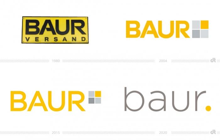 Baur Logo-Evolution