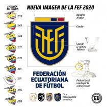Federacion Ecuatoriana de Futbol – Erläuterung zum Emblem, Quelle: El Universo