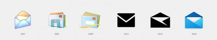 Windows Mail Icon Evolution, Quelle: Medium/Microsoft