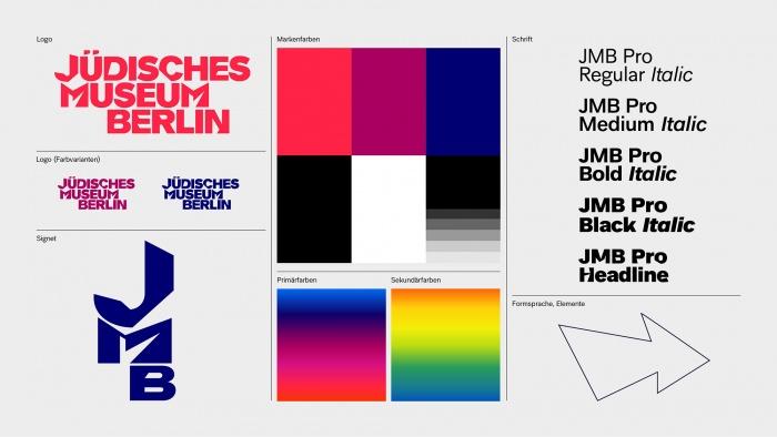 Jüdisches Museum Berlin – Visual Elements, Quelle: Stan Hema