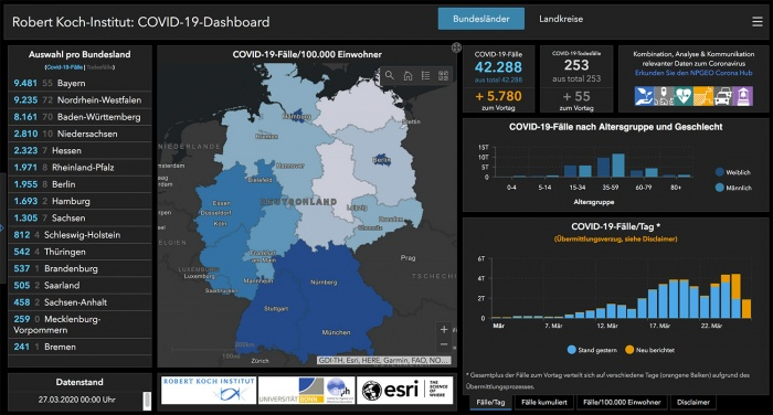 Robert Koch Institut – Covid-19 Dashboard
