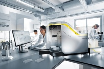 Sartorius Application, Intellicyt, Essen Bioscience, iQue screener plus, Quelle: Sartorius