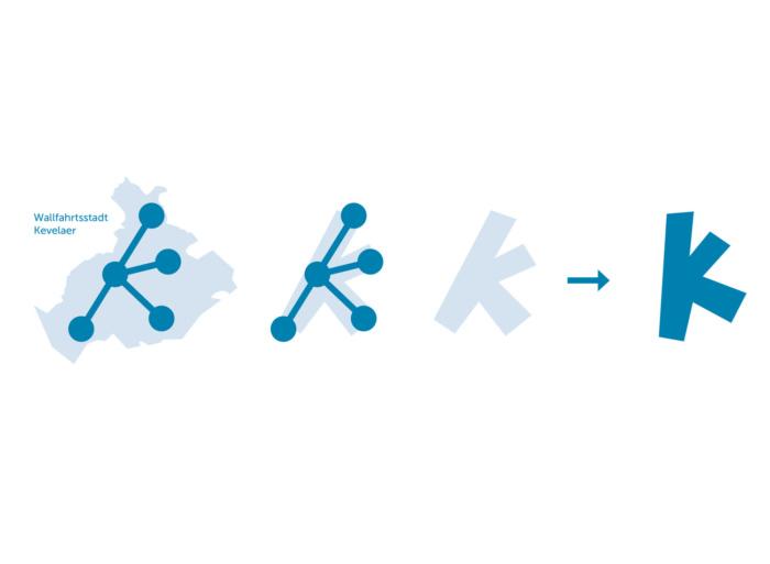 Kevelaer Logo Herleitung, Quelle: Stadtverwaltung Kevelaer