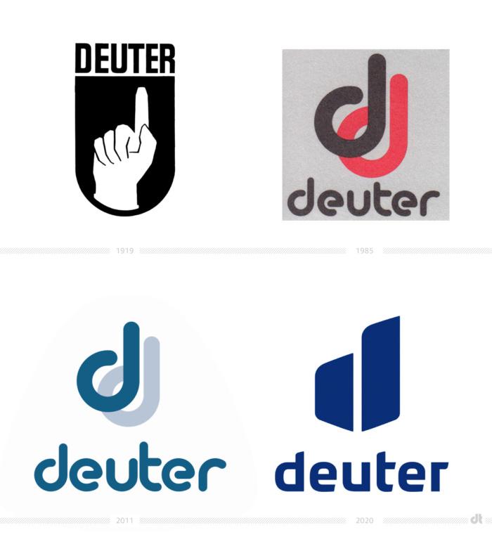 Deuter Logo Evolution, Bildquelle: Deuter, DPMA, Bildmontage: dt