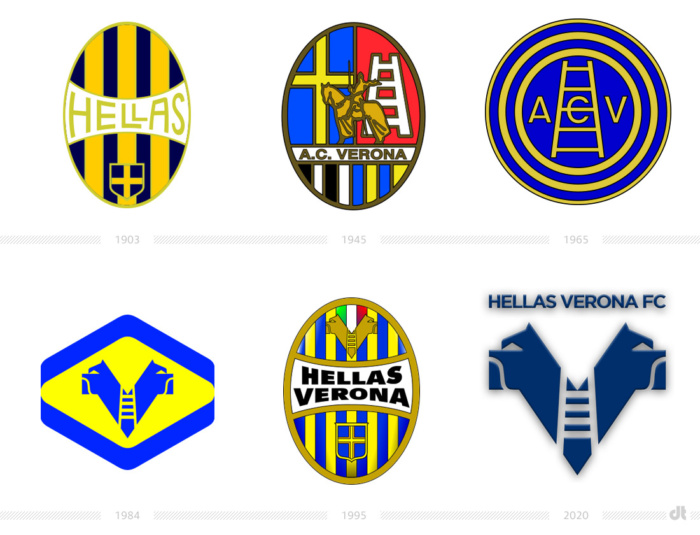 Hellas Verona Logo Evolution, Bilder: Hellas Verona, Bildmontage: dt