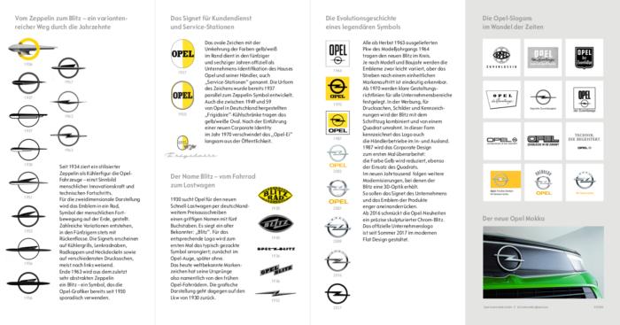 Opel Logo Geschichte, Quelle: Opel Automobile GmbH