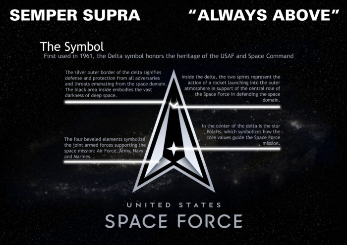 Space Force – Logo Explanation, Quelle: United States Space Force