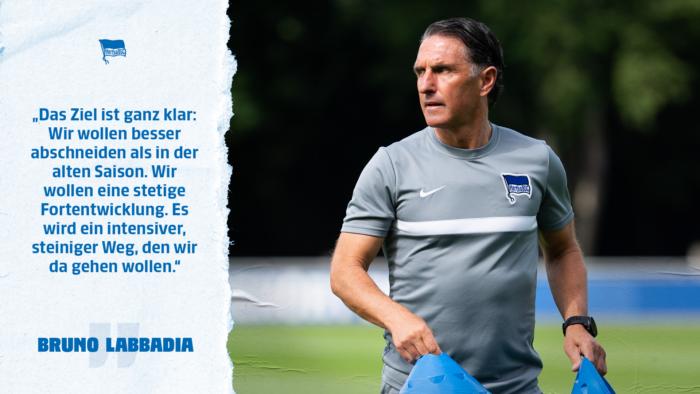 Hertha BSC Hausschrift Twitter-Template, Quelle: Hertha BSC