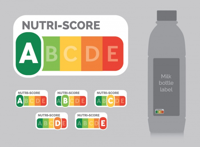 Nährwertkennzeichung – Nutri-Score, Quelle: Santé Publique France