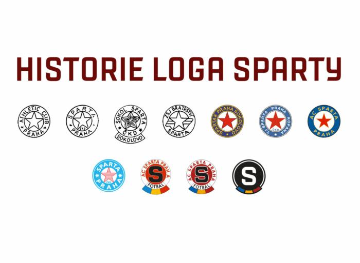 Sparta Prag – Logohistorie, Quelle: Sparta Prag