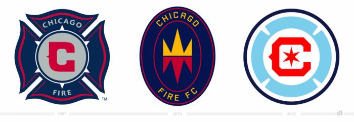 Chicago Fire FC Logo – vorher und nachher, Bildquelle: MLS, Bildmontage: dt