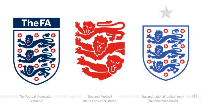 Logos: FA, England Football, Nationalmannschaft, Bildquelle: FA, Bildmontage: dt