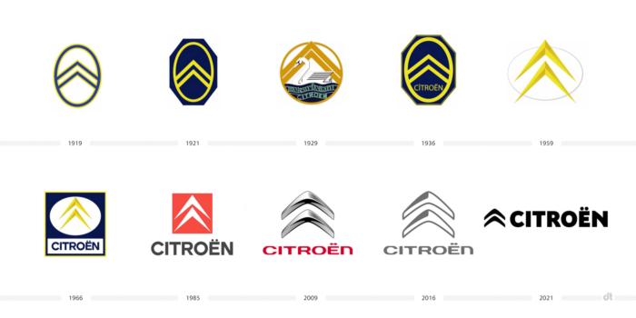 Citroen Logo Evolution / Historie
