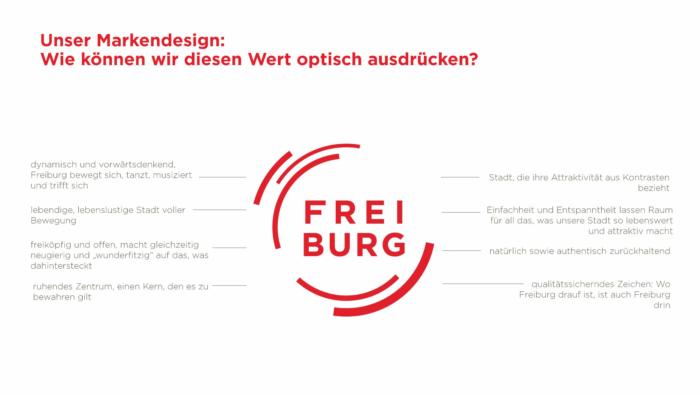 Touristische Marke Freiburg – Werte