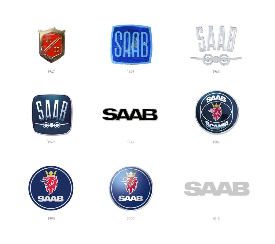 Saab Automobile Zuknftig Ohne Greif Im Markenzeichen Design Tagebuch