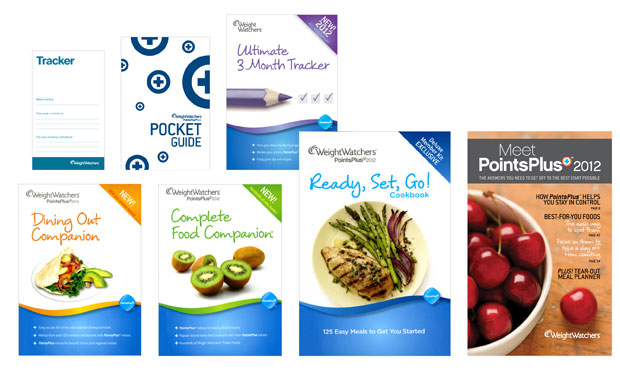 Weight Watchers – previous Identity