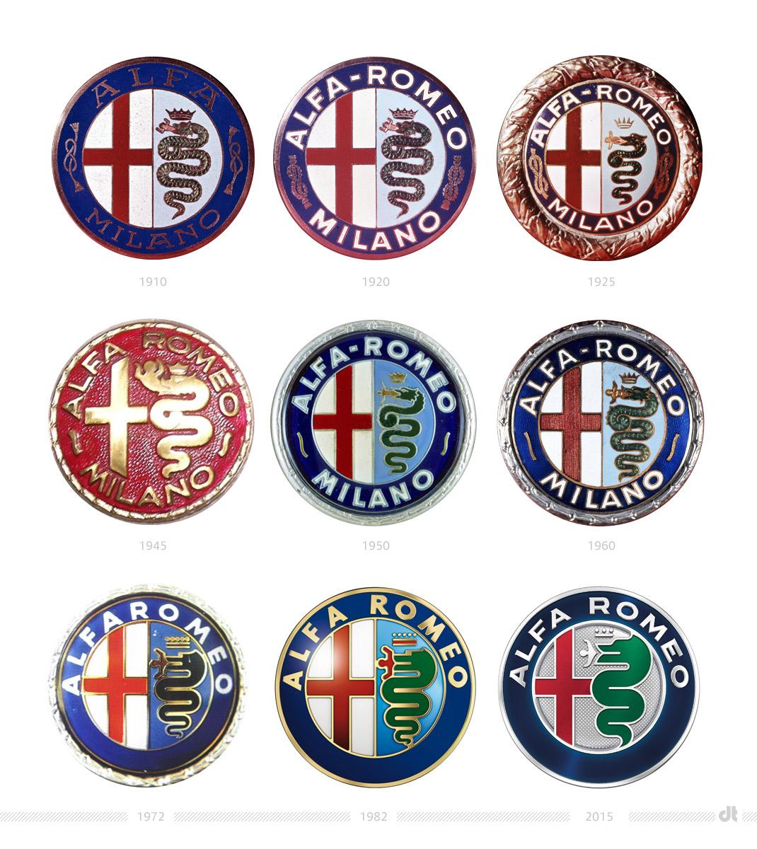 alfa romeo badge history images